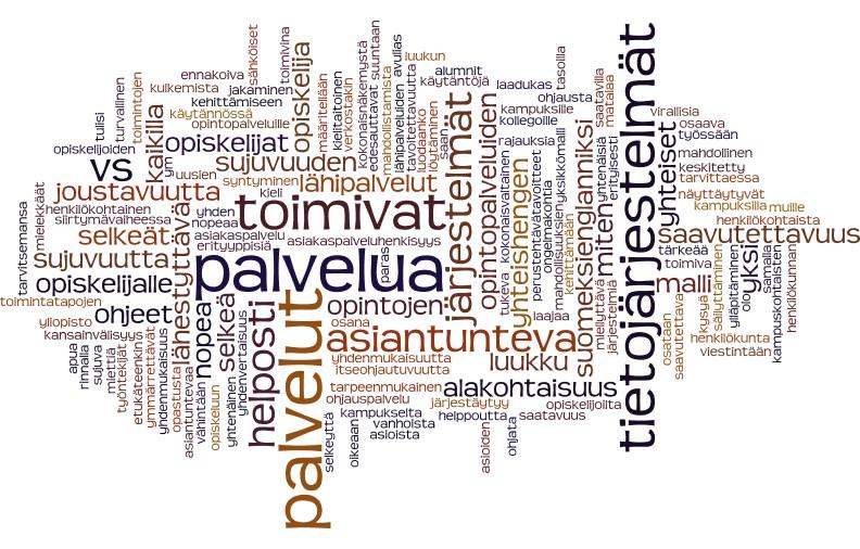 Tampere3 opintopalveluiden henkilökunta, noin 100 henkilöä, kirjasi asiakkaan toiveita tulevan korkeakouluyhteisön palveluille